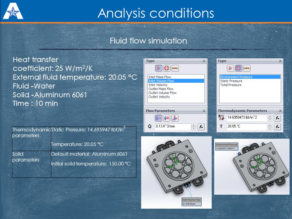 Analysis conditions Fluid flow simulation Heat transfer