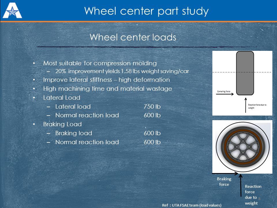 Wheel center part study