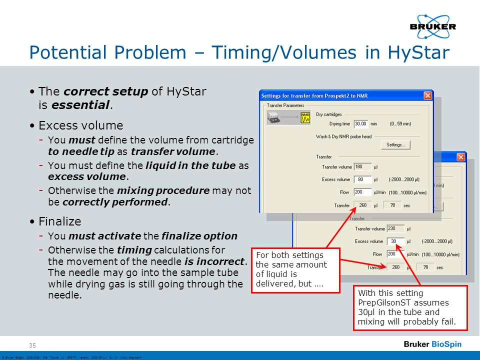 Potential Problem – Timing/Volumes in HyStar