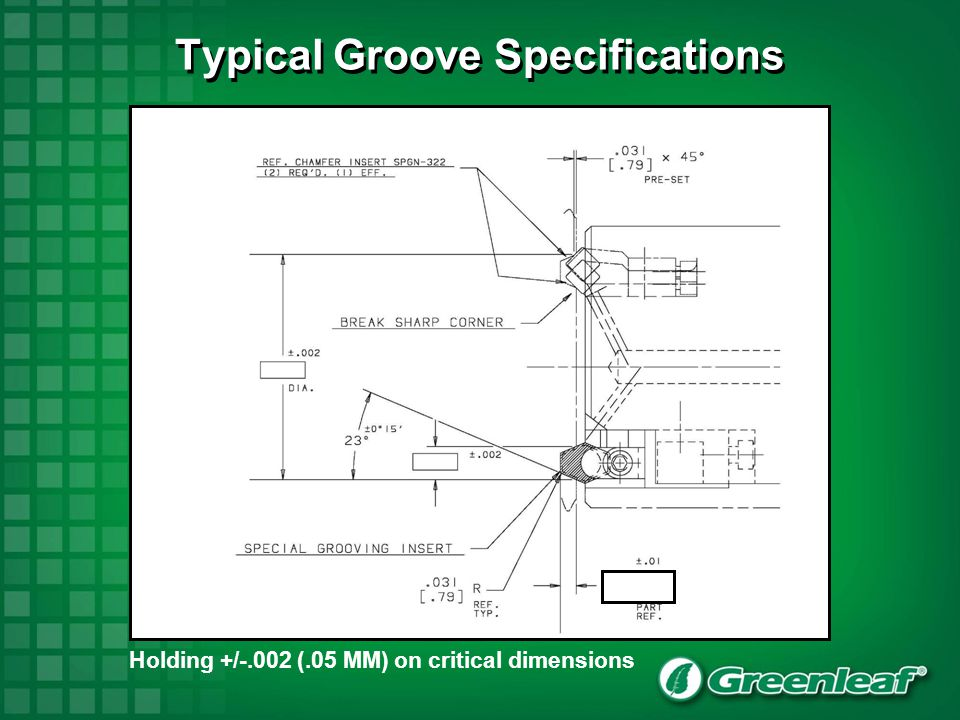 Typical Groove Specifications