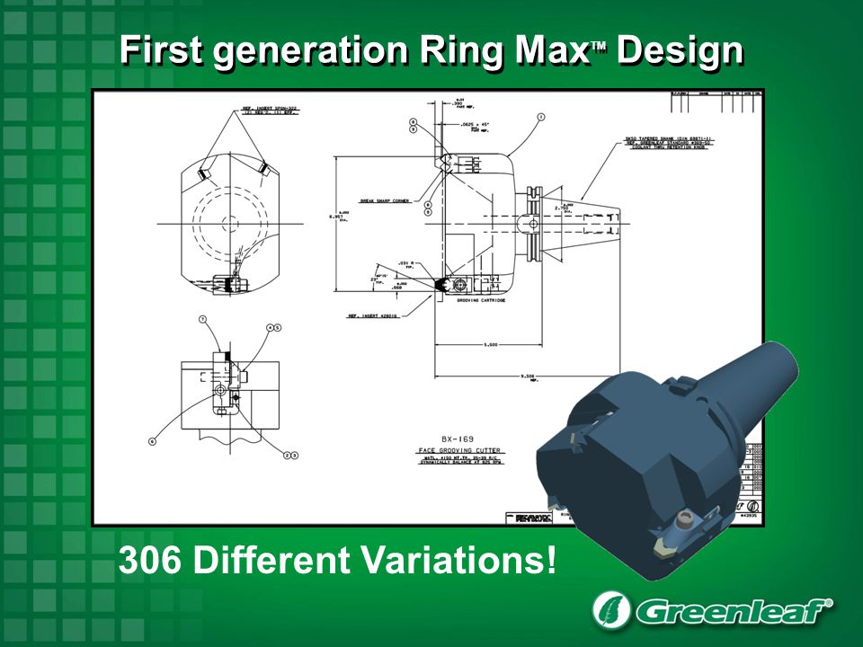 First generation Ring MaxTM Design