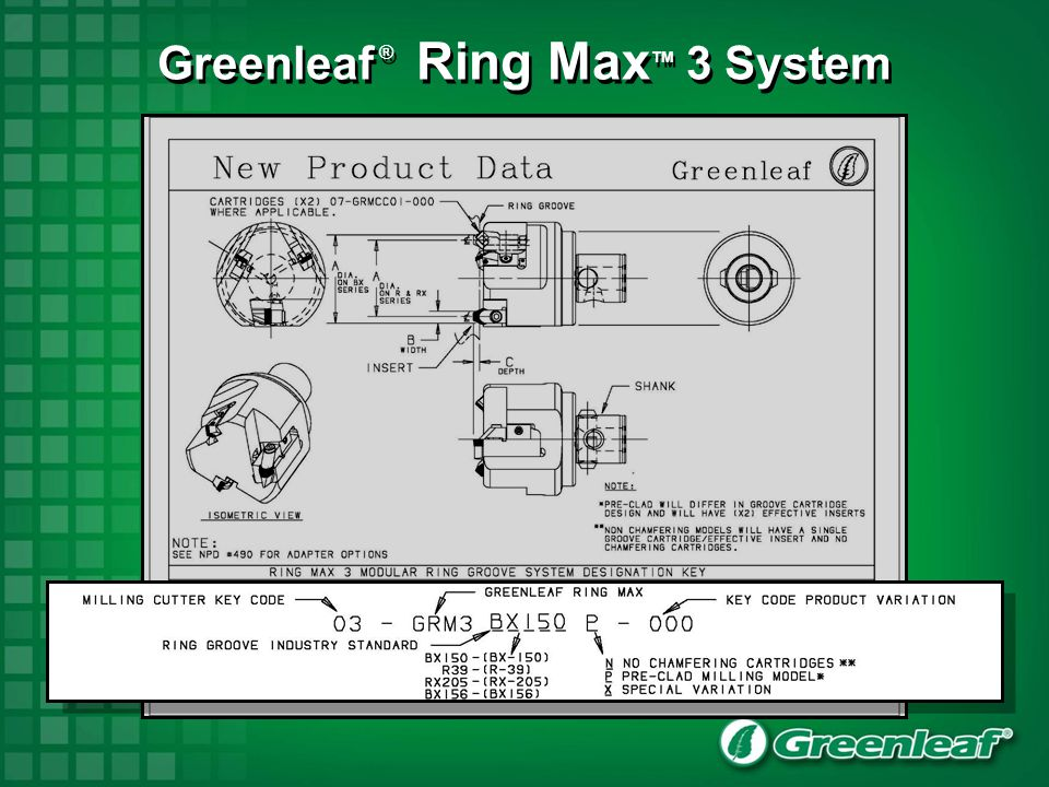 Greenleaf ® Ring MaxTM 3 System