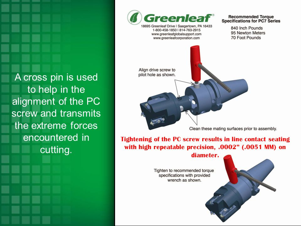 A cross pin is used to help in the alignment of the PC screw and transmits the extreme forces encountered in cutting.