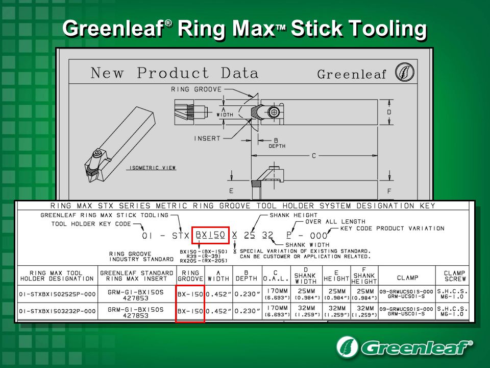 Greenleaf ® Ring MaxTM Stick Tooling