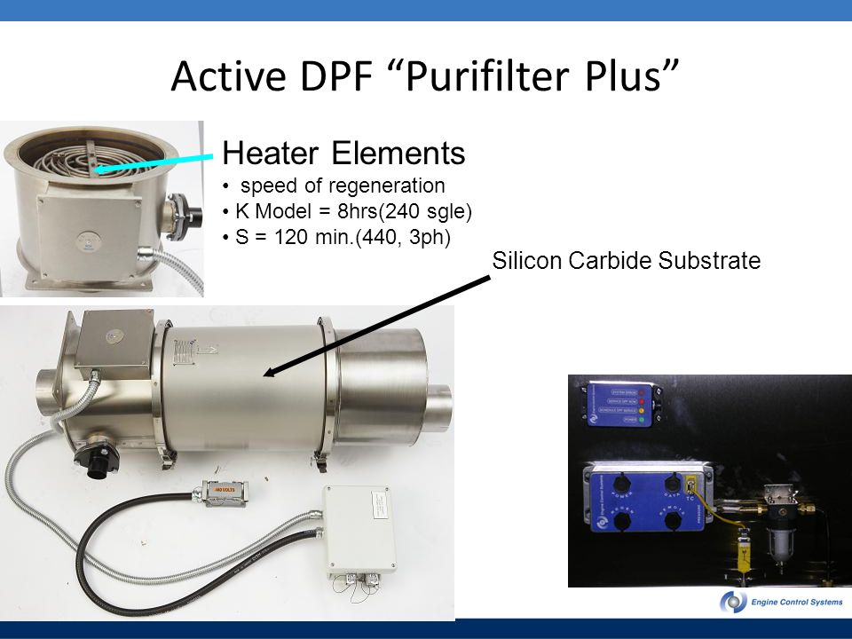 Active DPF Purifilter Plus