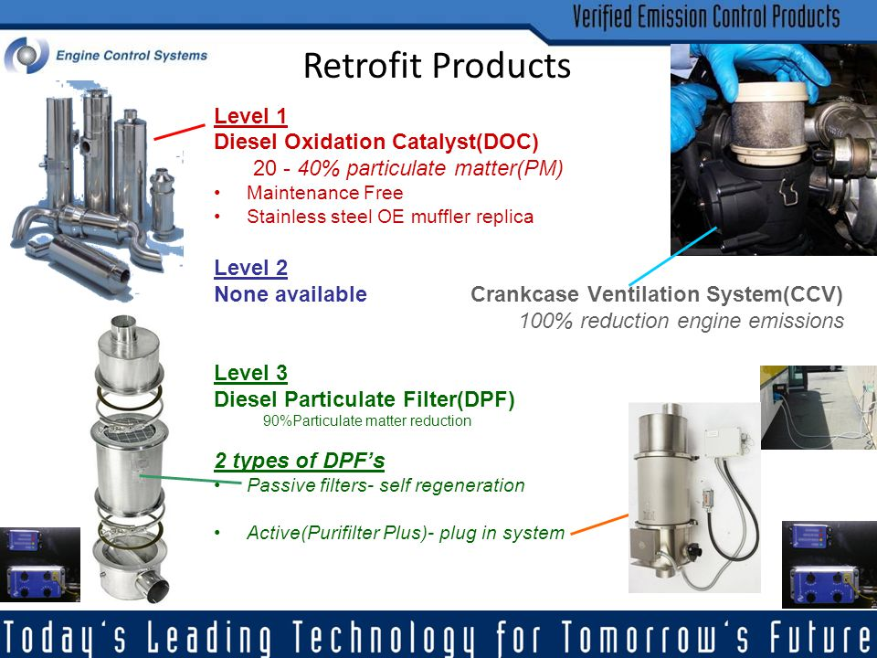 Retrofit Products Level 1 Diesel Oxidation Catalyst(DOC)