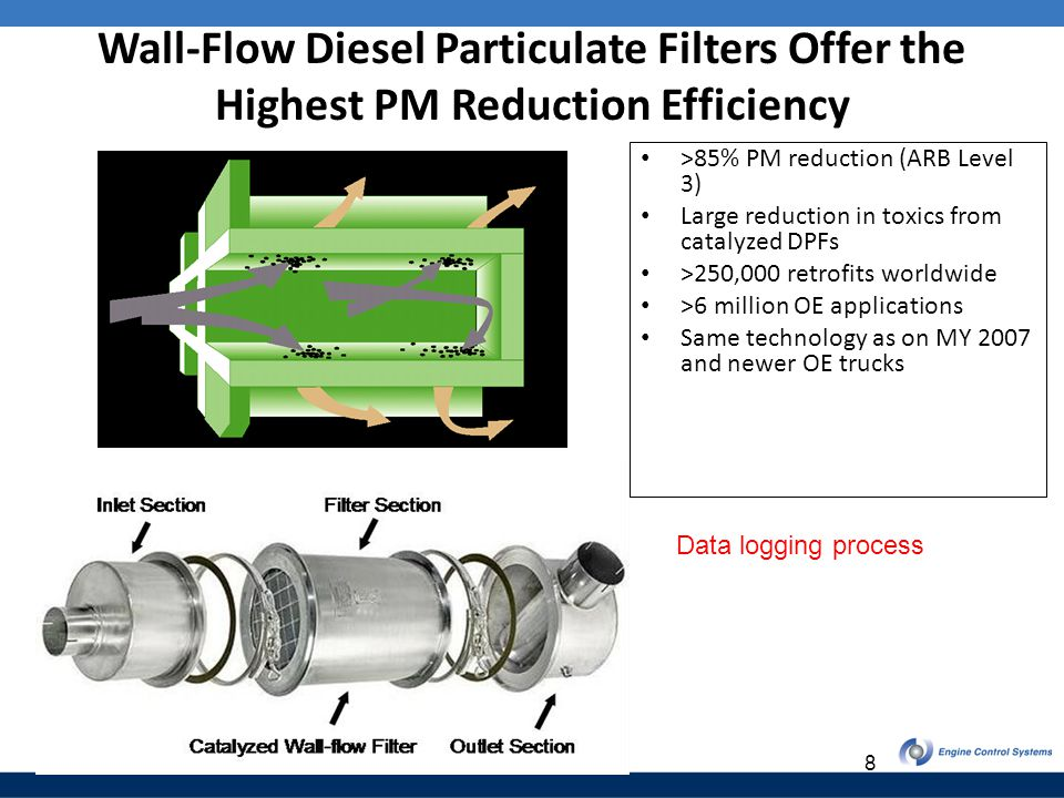 Wall-Flow Diesel Particulate Filters Offer the Highest PM Reduction Efficiency