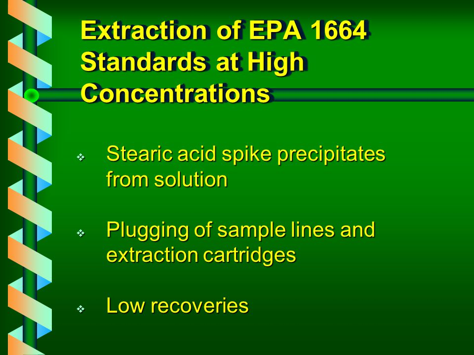 Extraction of EPA 1664 Standards at High Concentrations