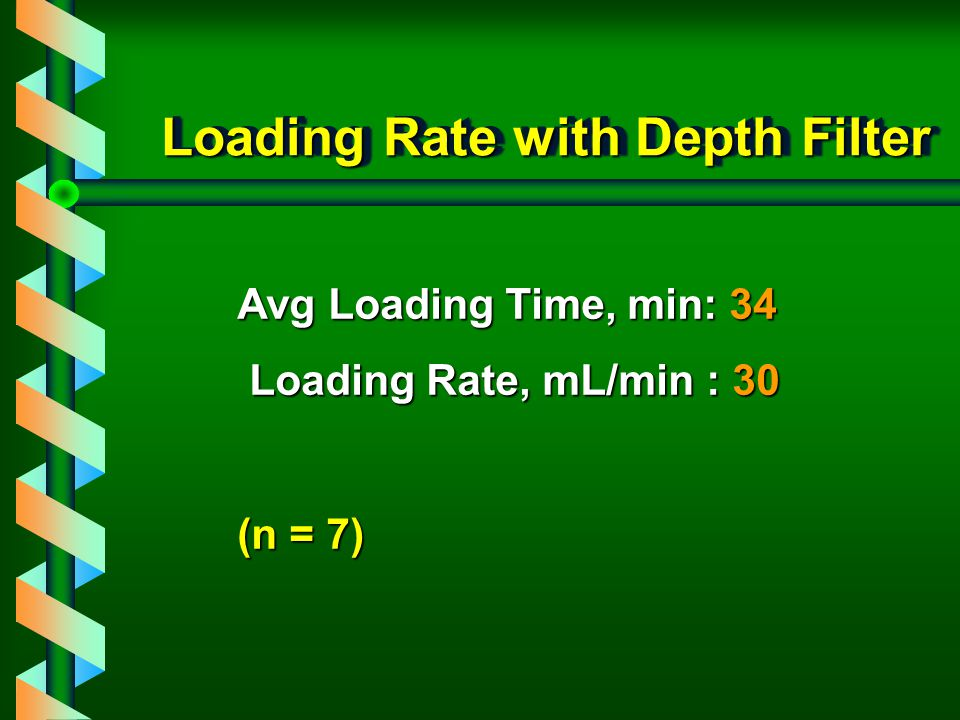 Loading Rate with Depth Filter