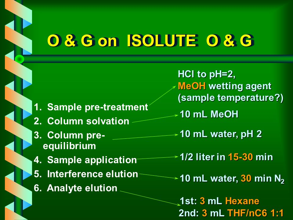 O & G on ISOLUTE O & G HCl to pH=2, MeOH wetting agent