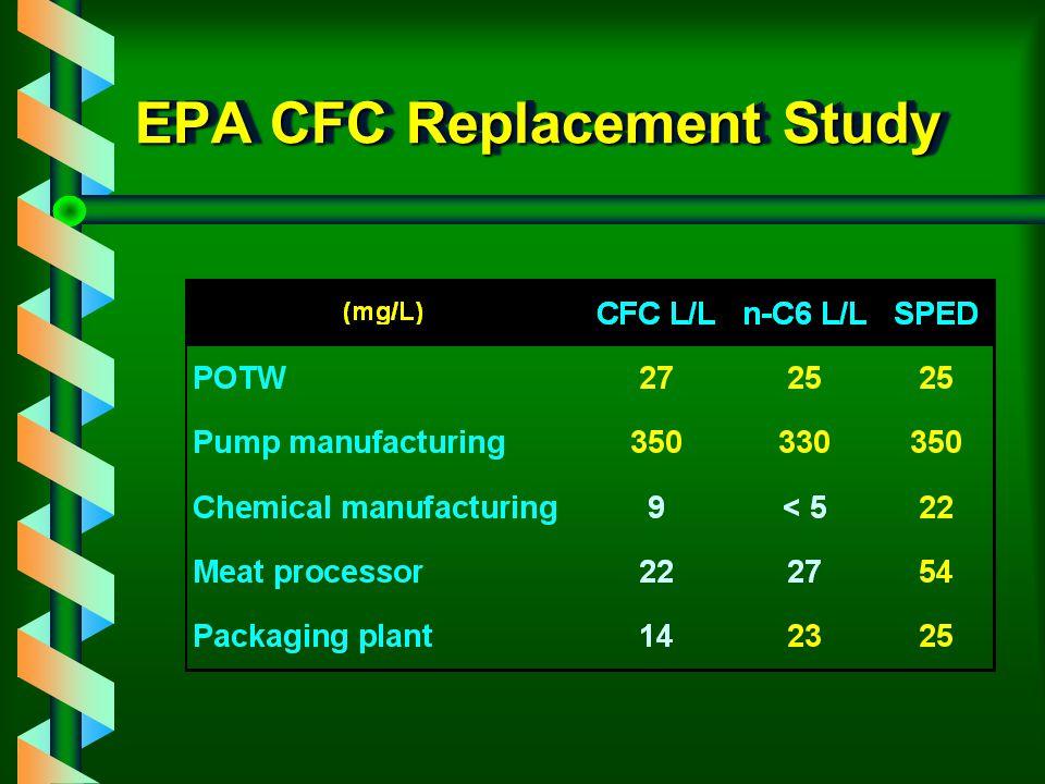 EPA CFC Replacement Study