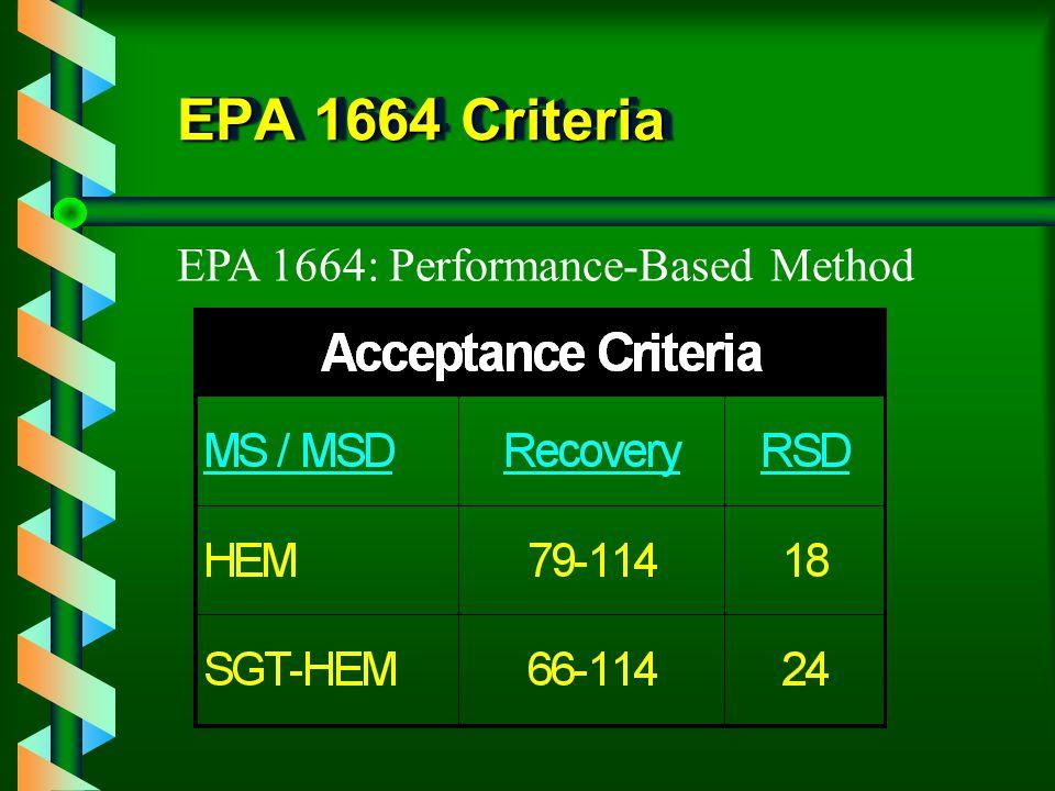 EPA 1664 Criteria EPA 1664: Performance-Based Method