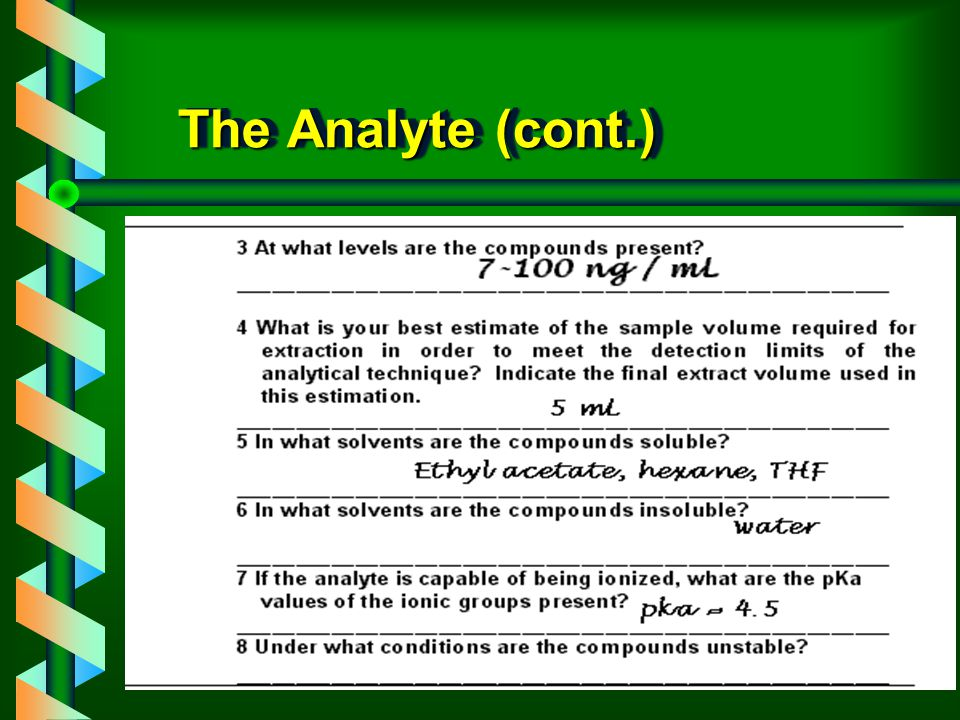 The Analyte (cont.)