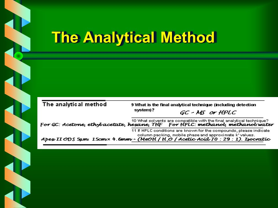 The Analytical Method
