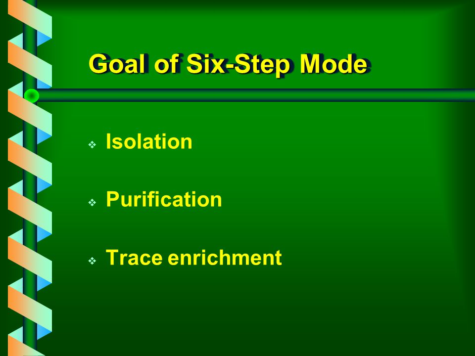 Goal of Six-Step Mode Isolation Purification Trace enrichment