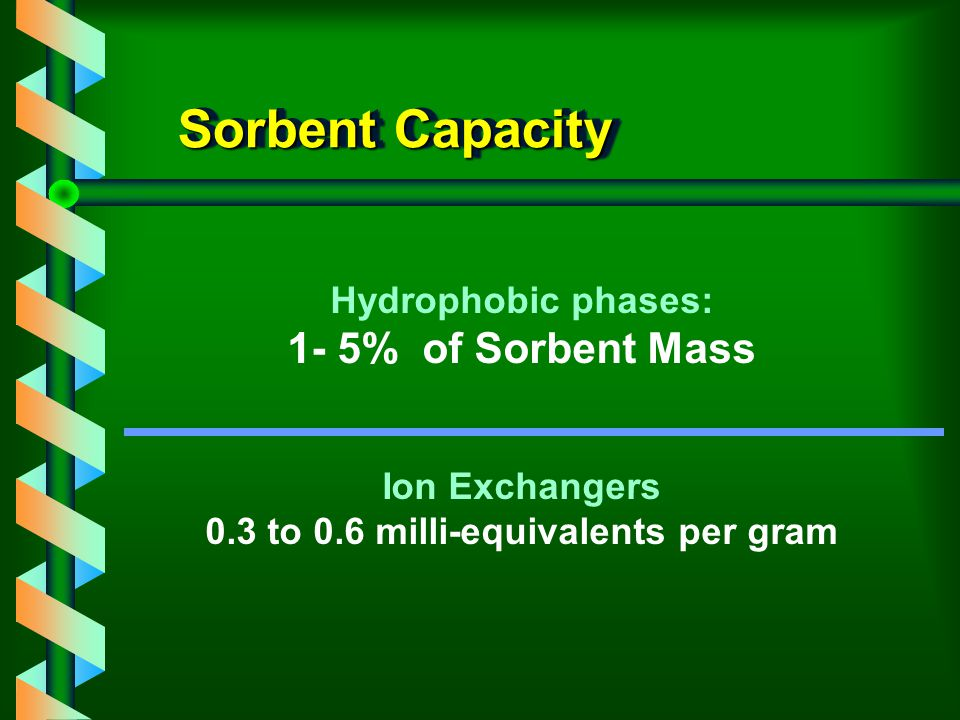0.3 to 0.6 milli-equivalents per gram