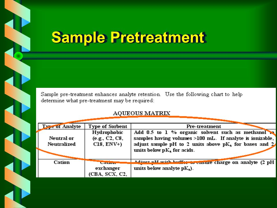 Sample Pretreatment