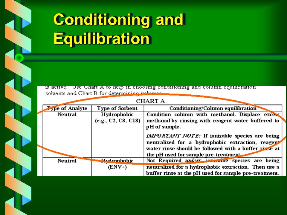 Conditioning and Equilibration