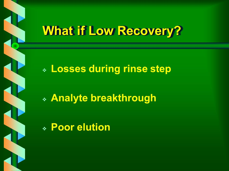 What if Low Recovery Losses during rinse step Analyte breakthrough