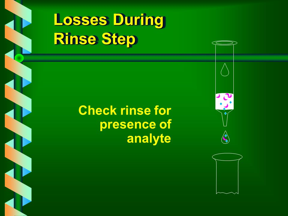 Losses During Rinse Step