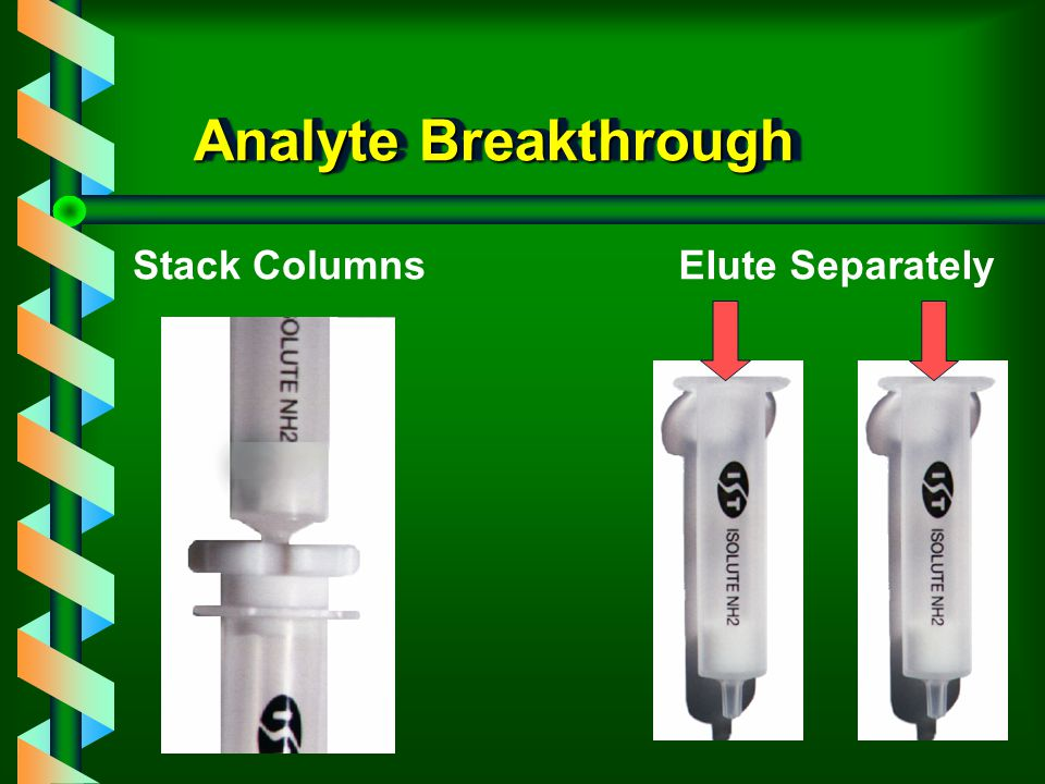 Analyte Breakthrough Stack Columns Elute Separately