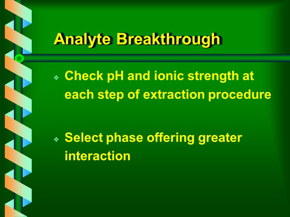 Analyte Breakthrough Check pH and ionic strength at each step of extraction procedure.