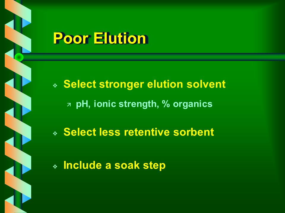 Poor Elution Select stronger elution solvent