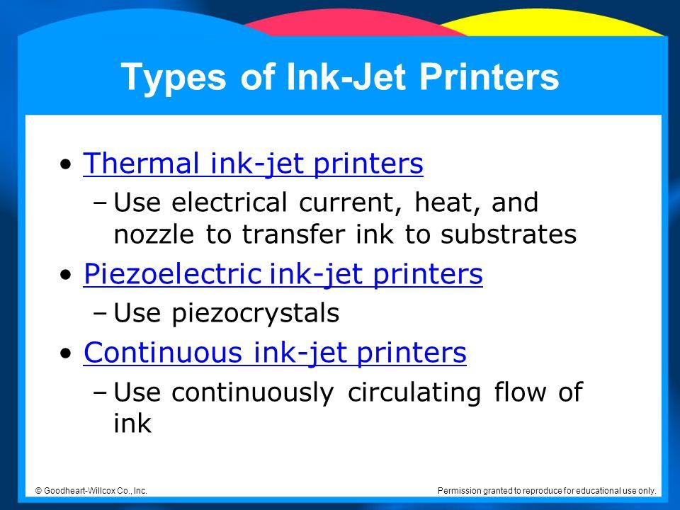 Types of Ink-Jet Printers