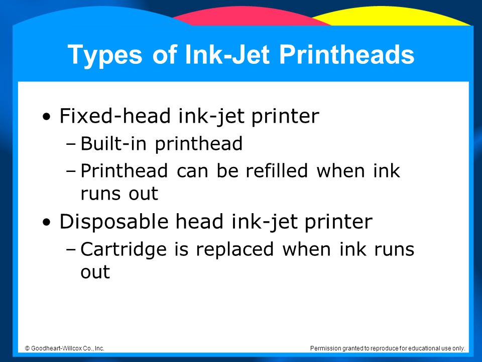 Types of Ink-Jet Printheads