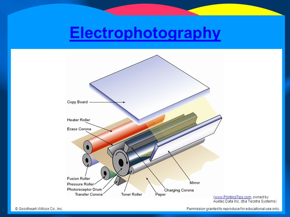 Electrophotography (www.PrintingTips.com, owned by Austec Data Inc.