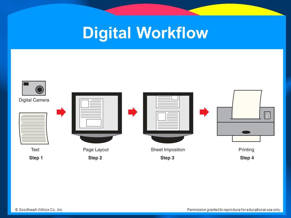 Digital Workflow © Goodheart-Willcox Co., Inc.