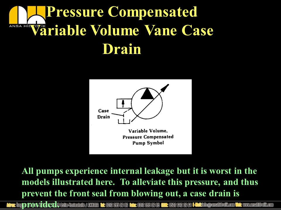 Pressure Compensated Variable Volume Vane Case Drain