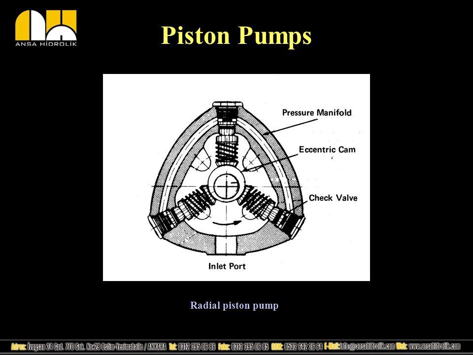 Piston Pumps Radial piston pump