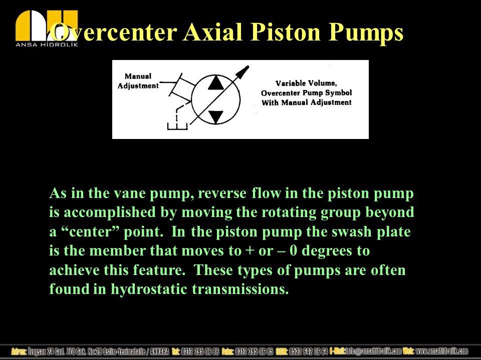 Overcenter Axial Piston Pumps