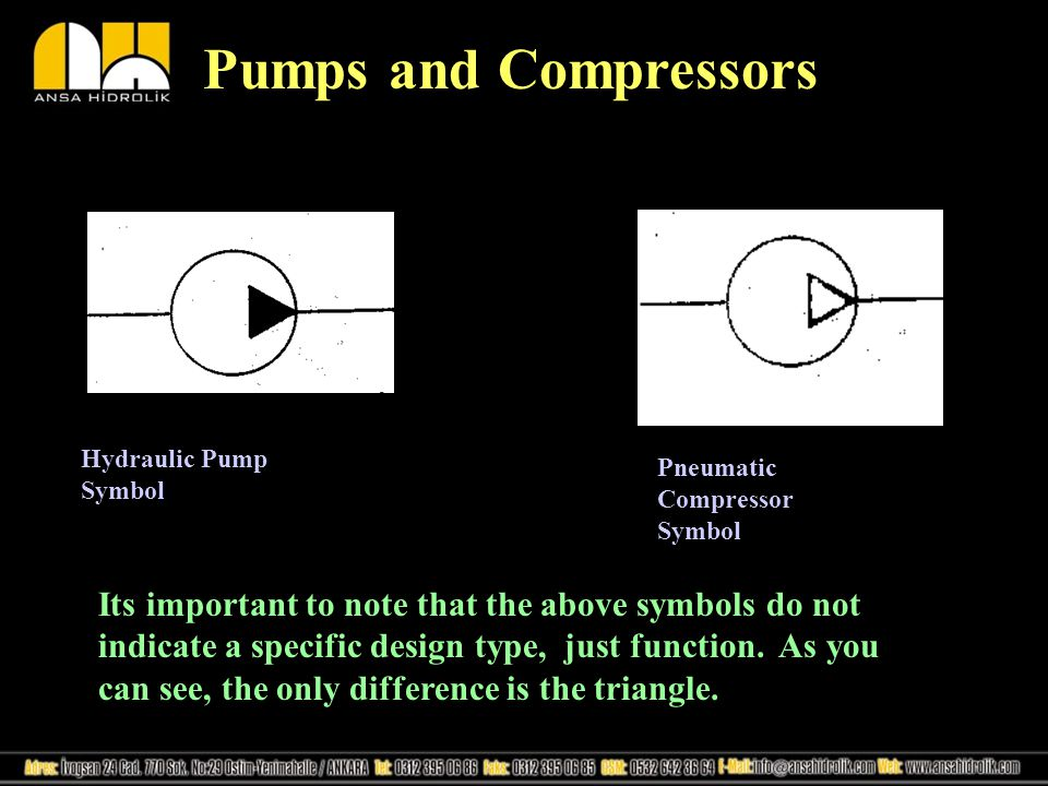 Pumps and Compressors Hydraulic Pump Symbol. Pneumatic Compressor Symbol.
