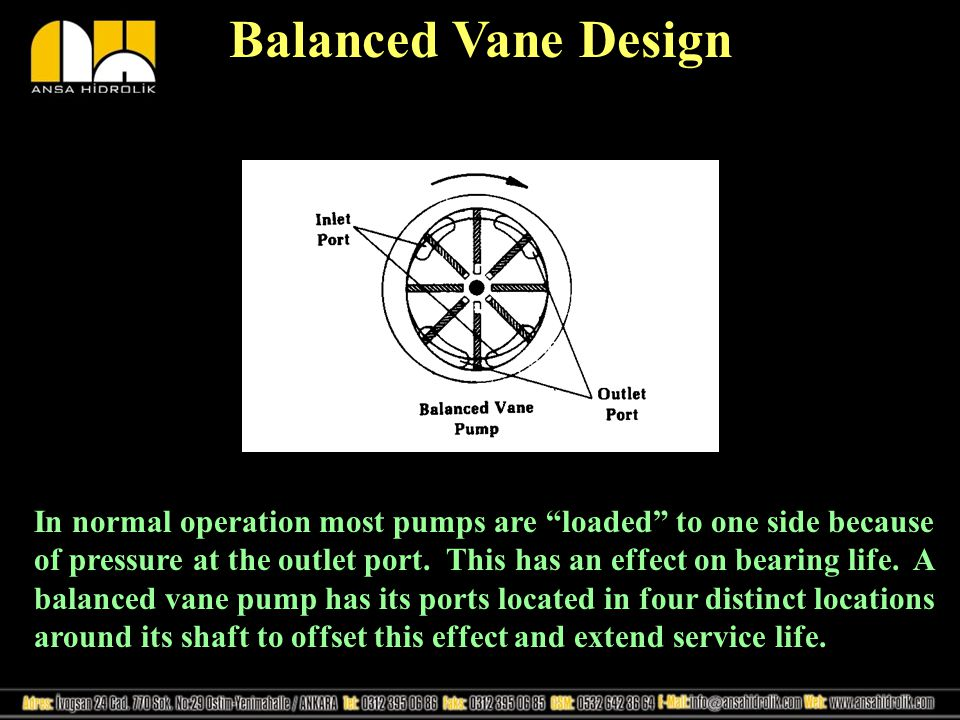 Balanced Vane Design