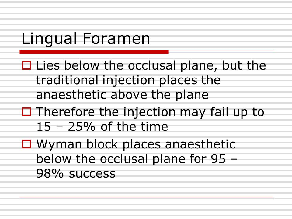 Lingual Foramen Lies below the occlusal plane, but the traditional injection places the anaesthetic above the plane.