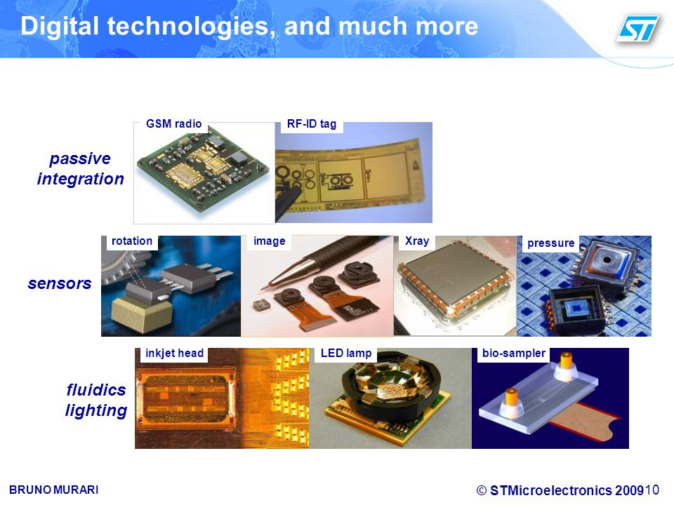 Digital technologies, and much more