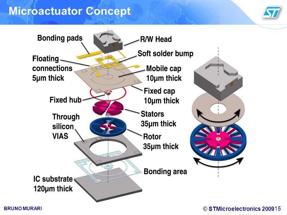 Microactuator Concept