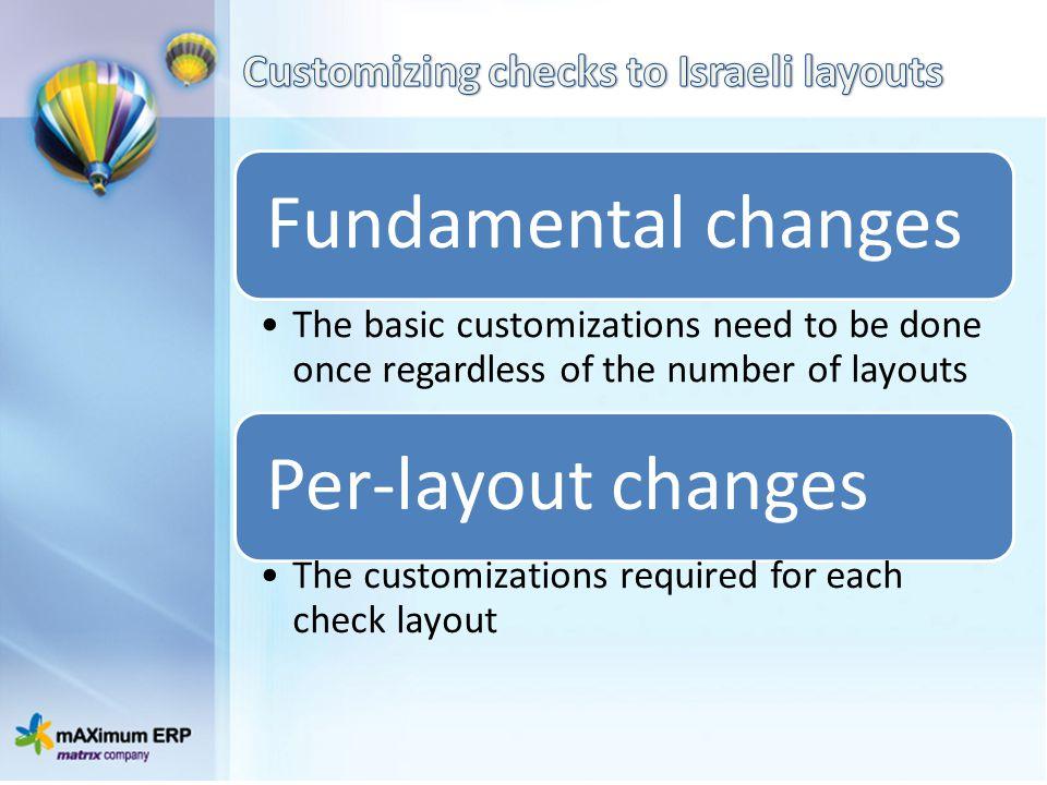 Customizing checks to Israeli layouts