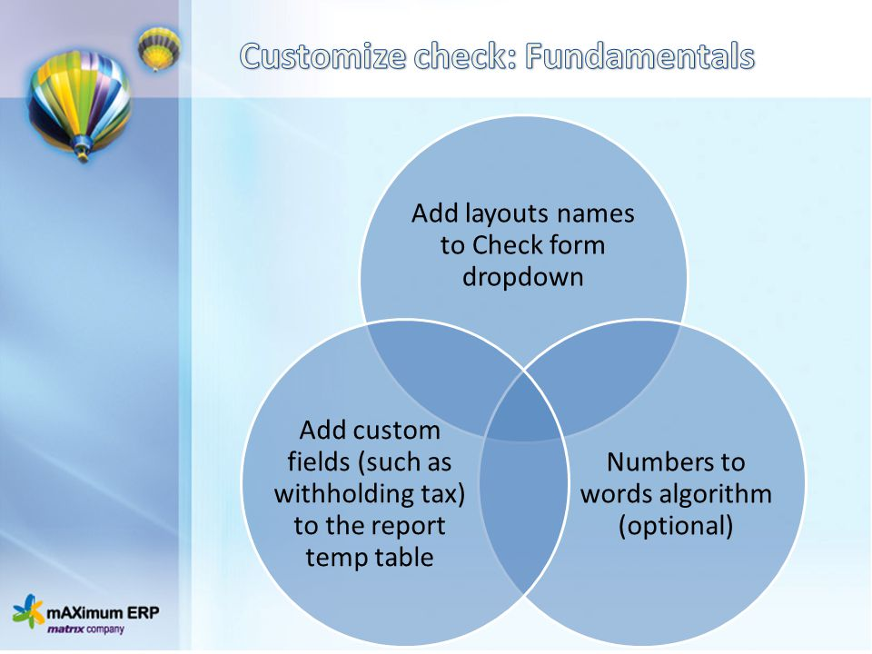Customize check: Fundamentals