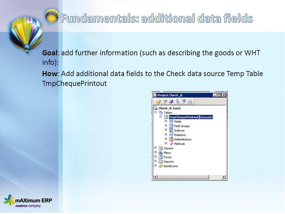 Fundamentals: additional data fields