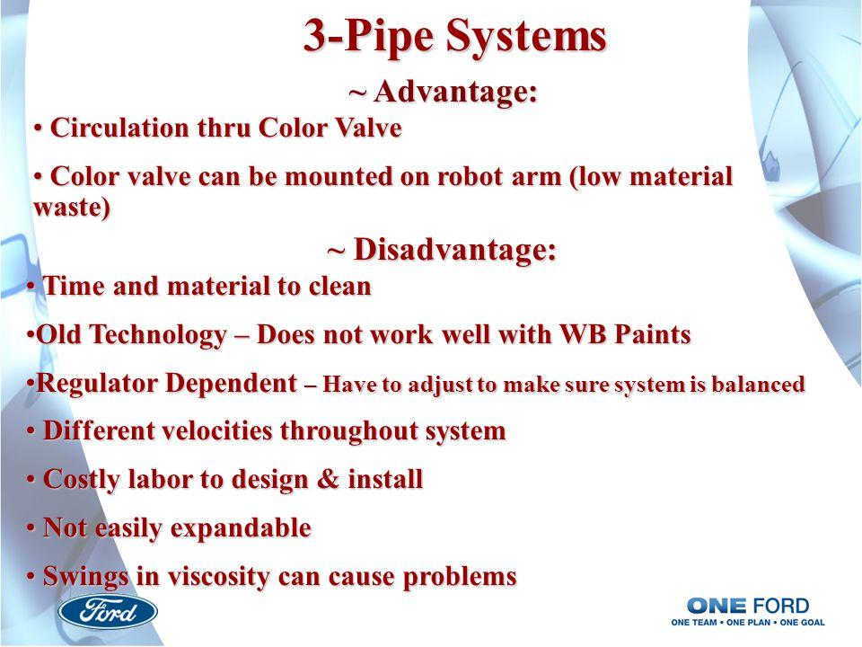 3-Pipe Systems ~ Advantage: ~ Disadvantage: