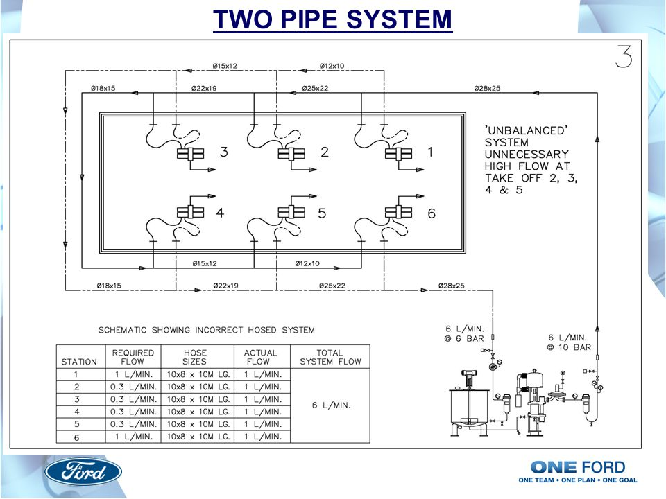 TWO PIPE SYSTEM