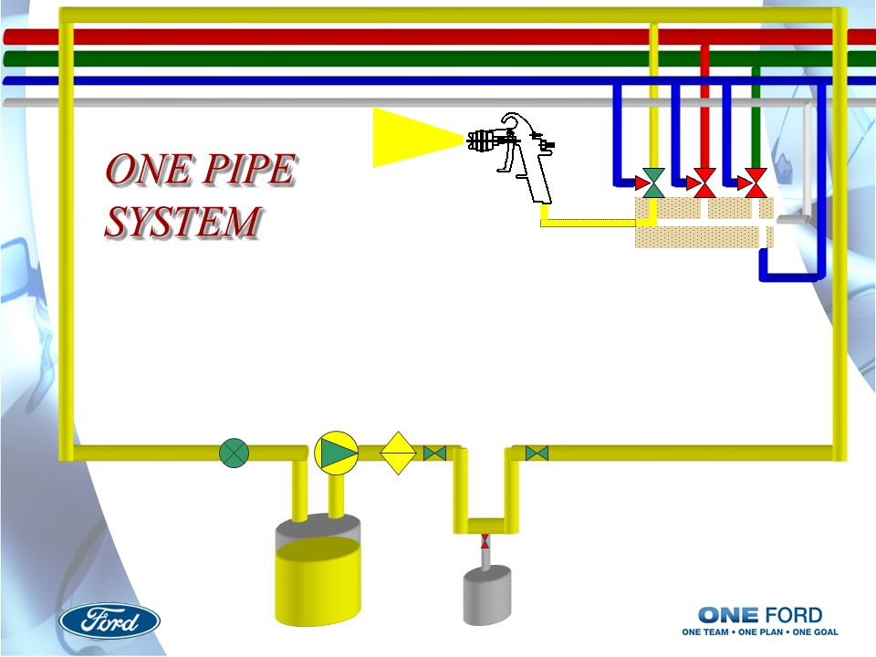 ONE PIPE SYSTEM