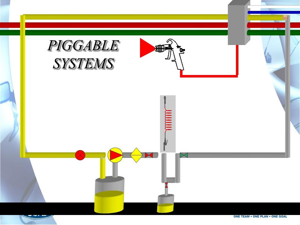 \ PIGGABLE SYSTEMS