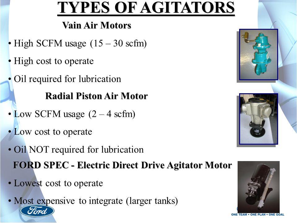 TYPES OF AGITATORS Vain Air Motors High SCFM usage (15 – 30 scfm)