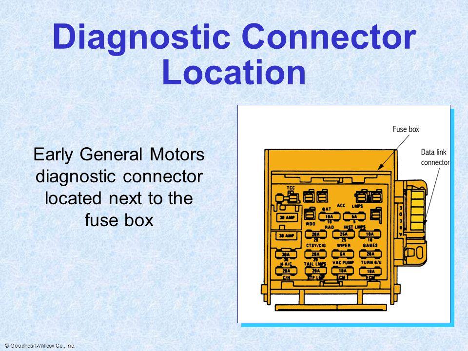 Diagnostic Connector Location