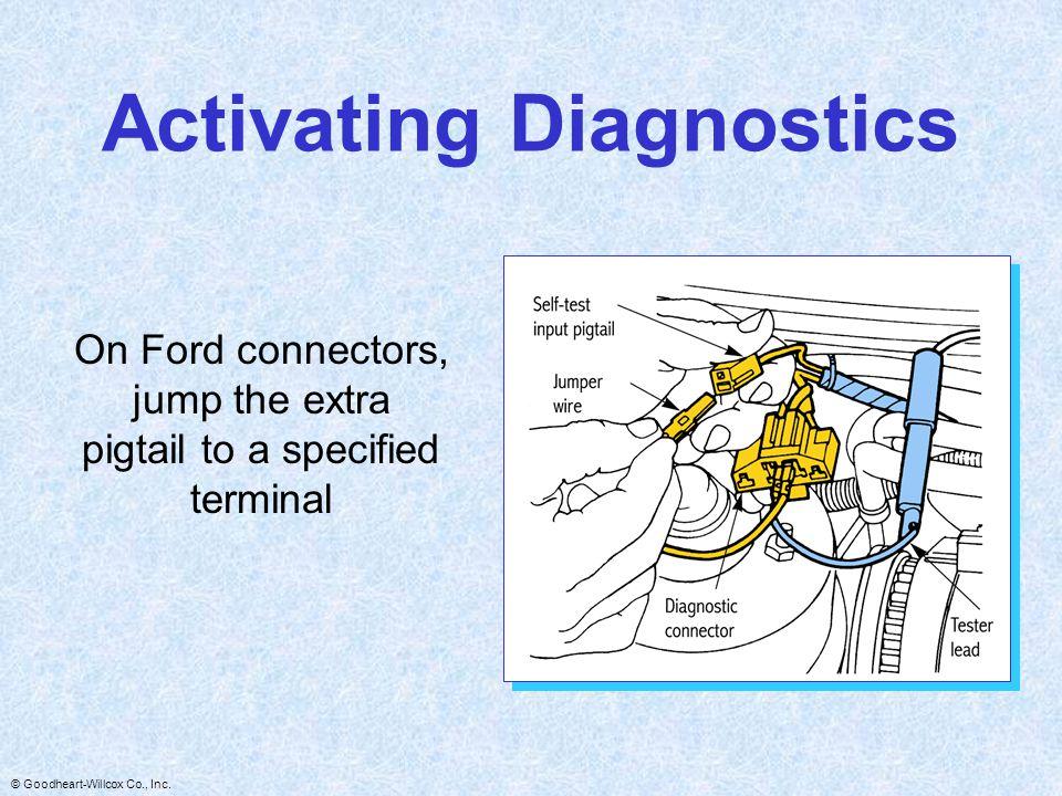 Activating Diagnostics