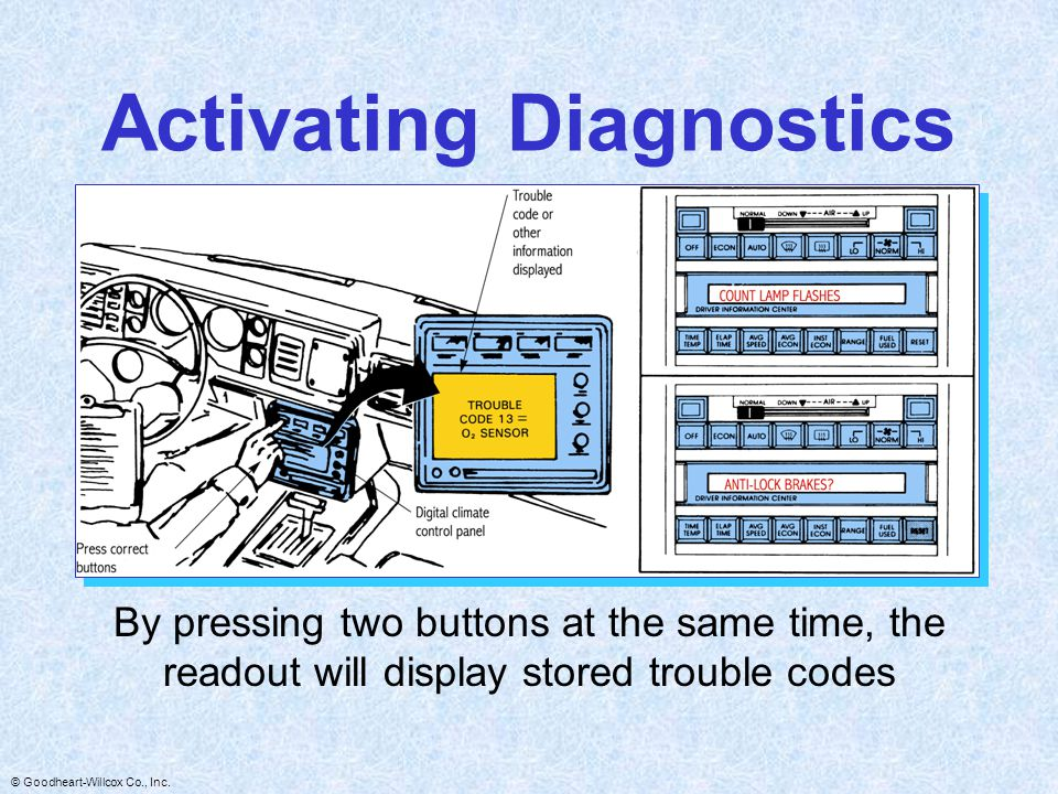 Activating Diagnostics